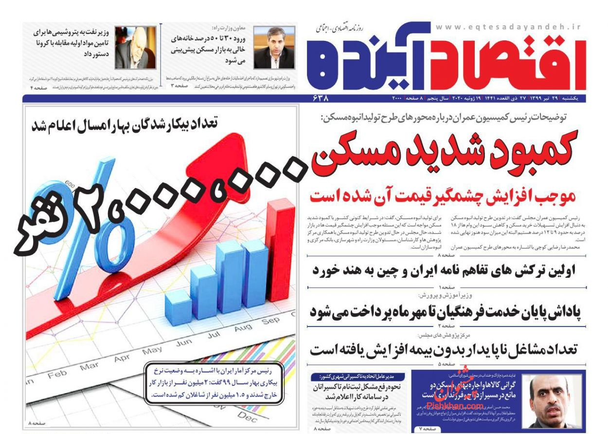 عناوین اخبار روزنامه اقتصاد آینده در روز یکشنبه ۲۹ تیر