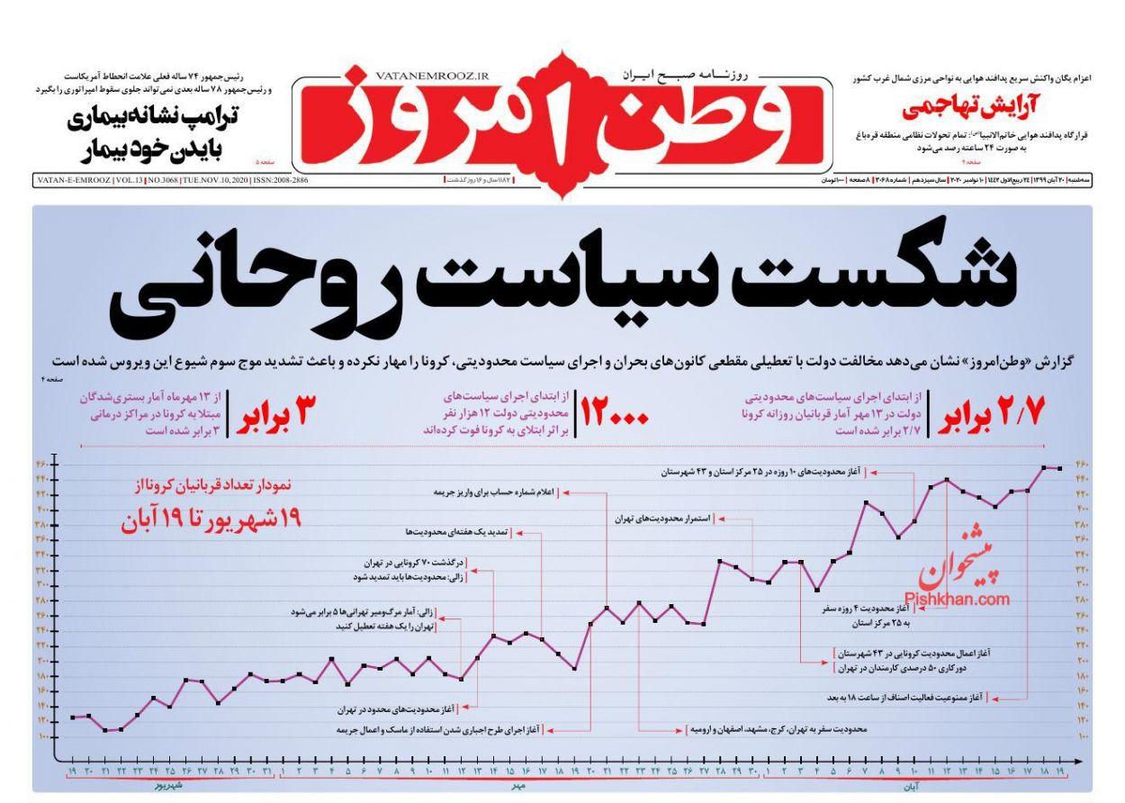 عناوین اخبار روزنامه وطن امروز در روز سهشنبه ۲۰ آبان