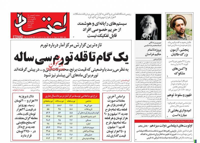 عناوین اخبار روزنامه اعتماد در روز سهشنبه ۲ شهريور